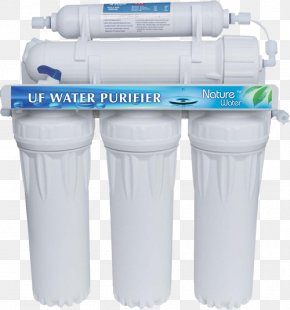 Water Crystallization - Water Filter Water Purification Reverse Osmosis Filtration Water Treatment PNG