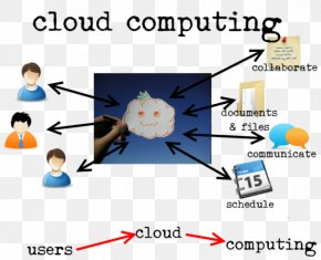 Cloud Computing - Mobile Cloud Computing Computer Information Technology PNG