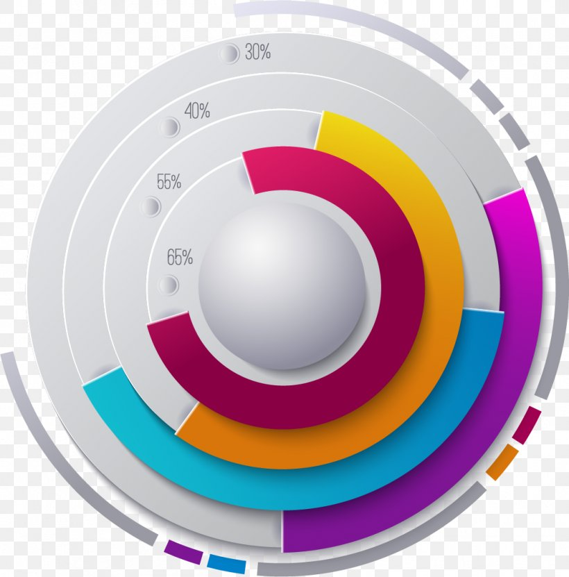 Graphic Design Computer Network, PNG, 1045x1060px, Computer Network, Chart, Designer, Infographic, Information Download Free