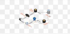 AWS Lambda Amazon.com Serverless Computing Amazon Web Services Node.js PNG
