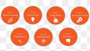 Making Process - Logo Web Development Brand PNG