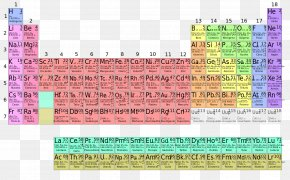 Periodic Table Of Elements - Periodic Table Chemical Element Electron Configuration Calcium Atomic Number PNG