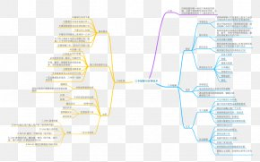 Mental Map - Mind Map Spoofing Attack Computer Security Denial-of-service Attack Network Security PNG
