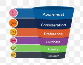 Marketing - Digital Marketing E-commerce Sales Process Funnel PNG