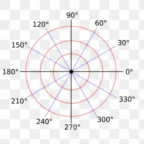 Plane - Method Of Fluxions Polar Coordinate System Graph Of A Function Cartesian Coordinate System PNG