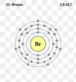 Copper Shell - Electron Configuration Bromine Chemical Element Electron Shell Bohr Model PNG