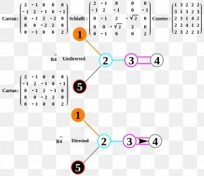 Binary Pattern - Periodic Table Atomic Orbital Quantum Number Diagram Spherical Harmonics PNG