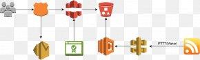 Cloud Computing - Amazon Web Services Amazon Route 53 Amazon S3 Serverless Computing AWS Lambda PNG