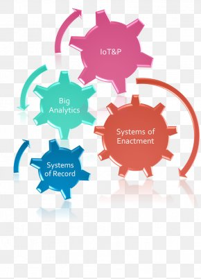 Business - Management Business Process Automation Analytics PNG