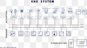 Building - KNX Home Automation Kits Lighting Control System Electrical Wires & Cable PNG