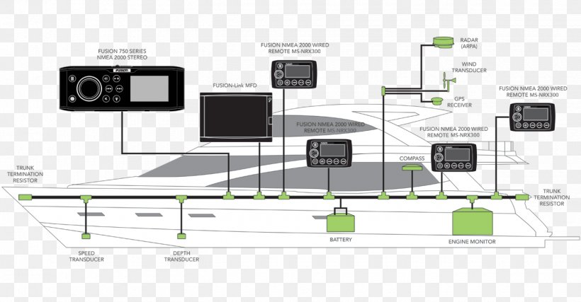 Nmea 2000 Wiring Diagram Electrical Wires Cable Computer Network Nmea 0183 Png 1440x750px Nmea 2000