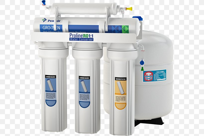Water Filter Reverse Osmosis Water Supply Network Drinking Water, PNG, 575x548px, Water Filter, Cylinder, Drinking, Drinking Water, Filtration Download Free