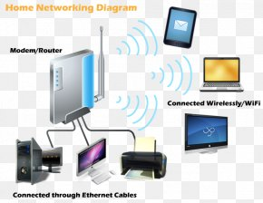Computer Network - Home Network Networking Hardware Computer Network Diagram Computer Hardware PNG