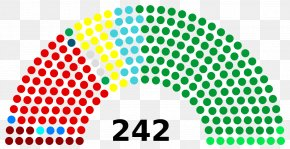 Russia - Russian Legislative Election, 2016 Hungarian Parliamentary Election, 2018 Political Party PNG