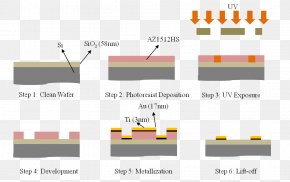 Shadow Material - Photolithography Electron-beam Lithography Nanoimprint Lithography Laser PNG