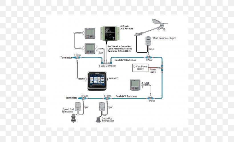 gps navigation systems wiring diagram ring circuit