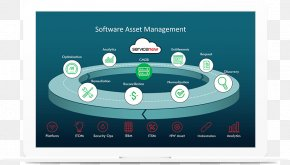 Asset Management - Software Asset Management Computer Software IT Asset Management ServiceNow PNG
