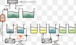 Low Carbon - Process Flow Diagram Water Well Pump Wiring Diagram PNG