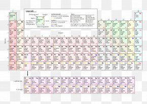 Learn German - Periodic Table Chemical Element Atomic Number Chemistry Periodic Trends PNG