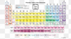 Table - Periodic Table Chemical Element Density Periodic Trends Chemistry PNG