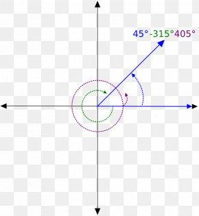 Euclidean Vector - Angle Euclidean Space Plane Cartesian Coordinate System Trigonometry PNG