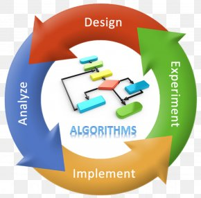 Design And Analysis Analysis Of Algorithms Algorithm DesignDesign - Introduction To Algorithms Algorithms PNG