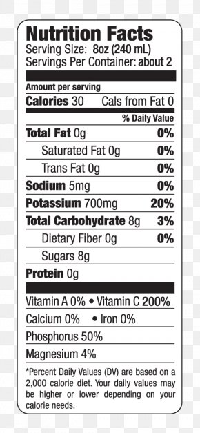 Nutrition Fact - Nutrient Nutrition Facts Label Food The Hershey Company PNG