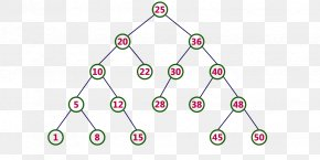 Tree - Binary Search Tree Search Algorithm Depth-first Search PNG