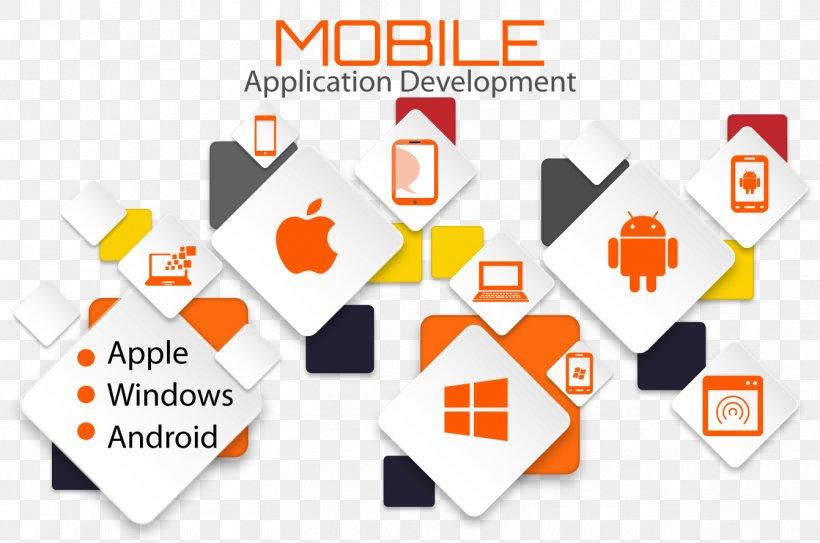 Web Development Mobile App Development Software Development Png 1341x889px Web Development Android Area Brand Business Download