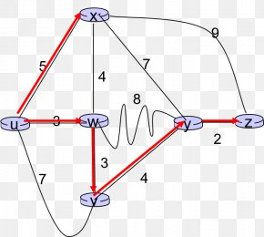 Letter Computer File - Dijkstra's Algorithm Link-state Routing Protocol PNG