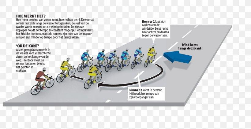 Belgischer Kreisel Peloton Bicycle Racing Sport Cyclist 2017