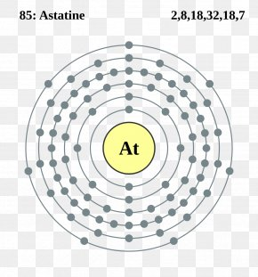 Headless Horseman - Astatine Electron Shell Chemical Element Radon Radium PNG