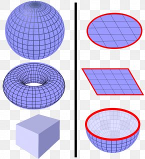 Boundary Vector - Gaussian Surface Divergence Theorem Electromagnetism PNG