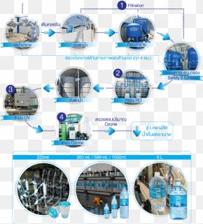 Drinking Water - Mineral Water Drinking Water Manufacturing PNG