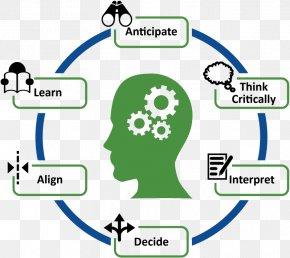 Business - Strategic Thinking Strategic Planning Strategy Strategic Management Business PNG