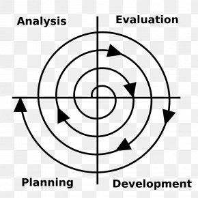 Development Cycle - Software Development Process Computer Software Lean Software Development Methodology PNG