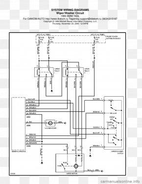 Bmw - 1995 BMW 740iL Car BMW 7 Series (E38) Wiring Diagram PNG
