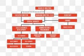 Web Design - Organizational Chart Web Design Company PNG