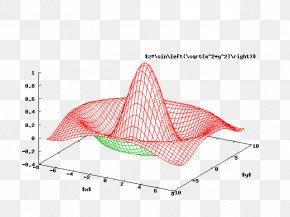 Plot - Gnuplot Diagram 3D Computer Graphics GNU Octave PNG
