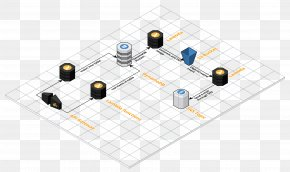 Github - Serverless Computing GitHub AWS Lambda Amazon Web Services Serverless Framework PNG