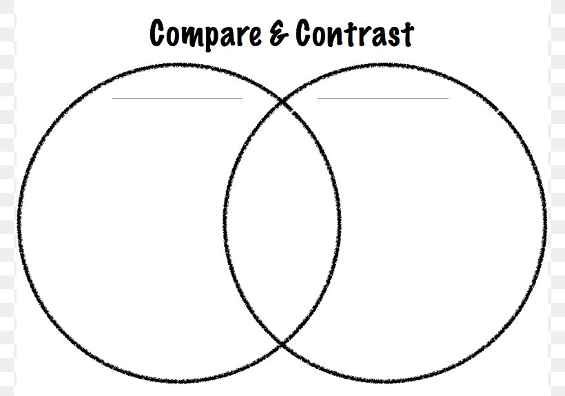 Venn Diagram Template Microsoft Word Png 771x575px Venn Diagram Area Black Black And White Computer Software