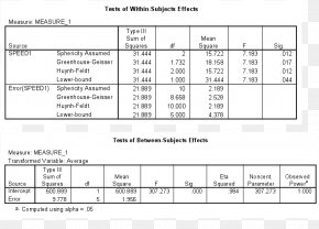 Effect Size Mixed-design Analysis Of Variance Variables Sample PNG