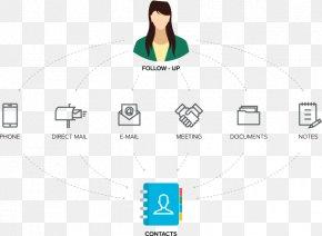Customer Relationship - Go Dreamz Web Design & Marketing Customer Relationship Management Business PNG