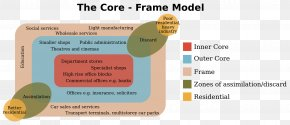 Central Business District - Collins English Dictionary Core Frame Model Concentric Zone Model Urban Structure Central Business District PNG