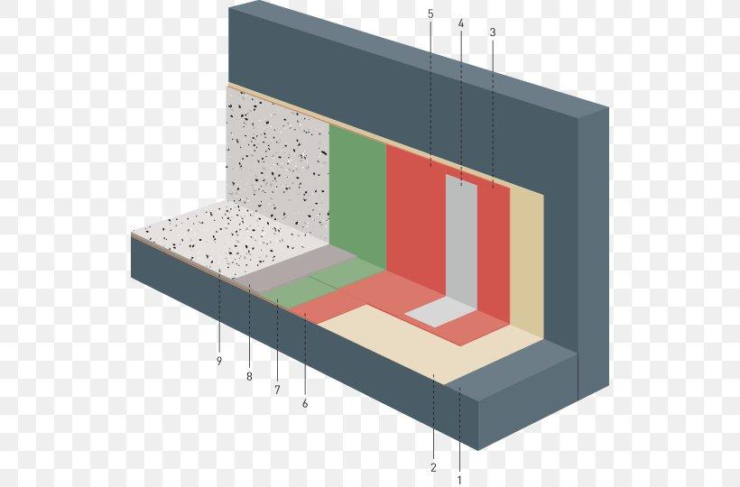 Wall Waterproofing Concrete Étanchéité