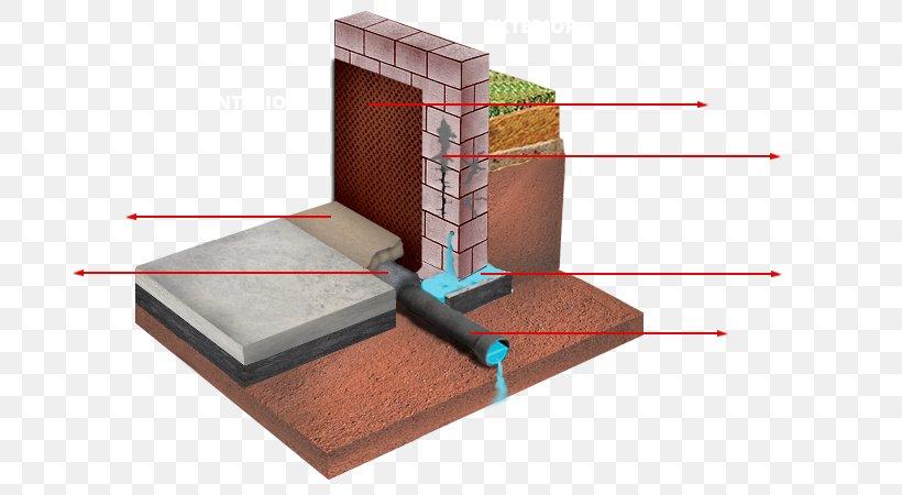 Canada Waterproofers Basement, Does Insurance Cover Basement Waterproofing