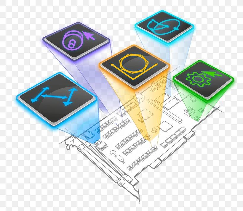 Advantech WebAccess-web-based HMI/SCADA Software Machine Learning Advantech Co., Ltd. Teacher, PNG, 800x713px, Learning, Advantech Co Ltd, Brand, Computer Software, Curriculum Download Free