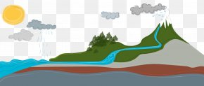 Water - De Moldau Water Cycle Water Resources River PNG