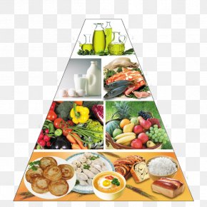 Food Pyramid - Nutrient Food Pyramid Eating Nutrition Diet PNG