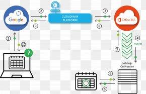 Cloud Computing - Microsoft Office 365 G Suite Office Online Cloud Computing Google PNG